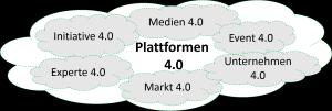 Alles Plattform 4.0 20150524