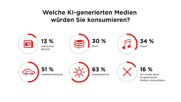 Media_Innovation_Report_Infografik_01